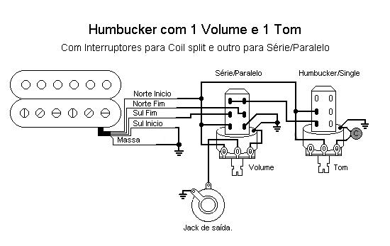 1 Humbucker com interruptor serie-paralelo e outro com split coil